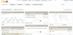 piwik - kostenlose Analytics Alternative