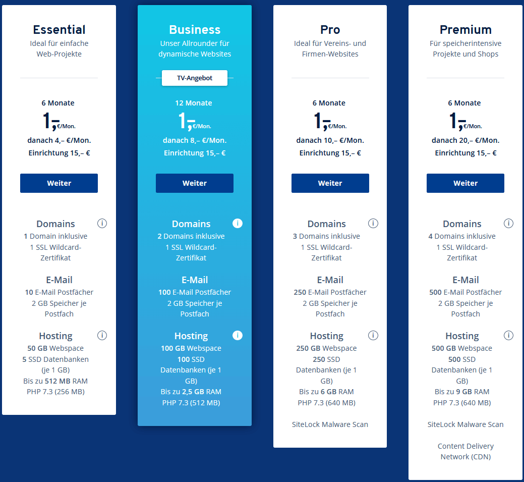 1und1 Ionos webhosting preise