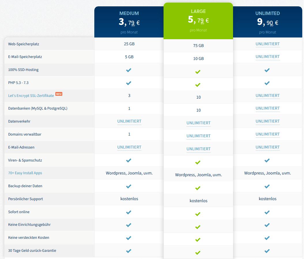 easyname webhosting preise kosten