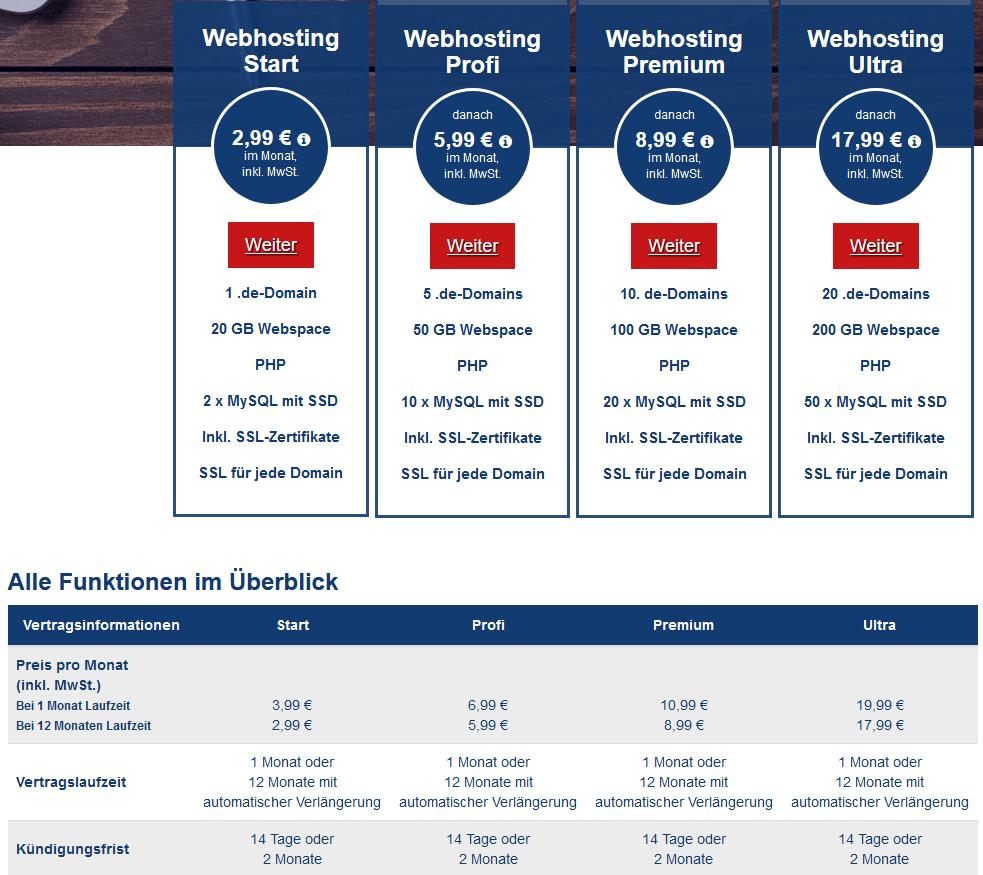 goneo webhosting preise kosten