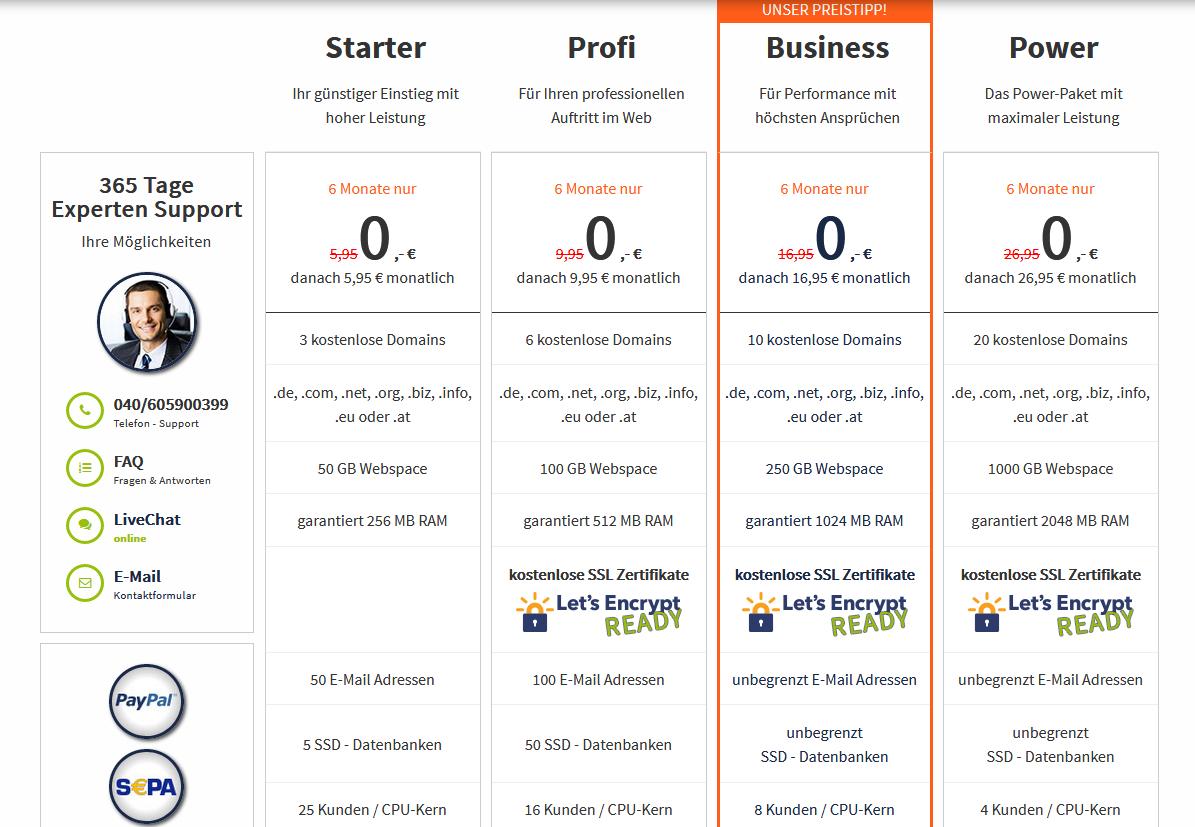 webgo webhosting preise kosten
