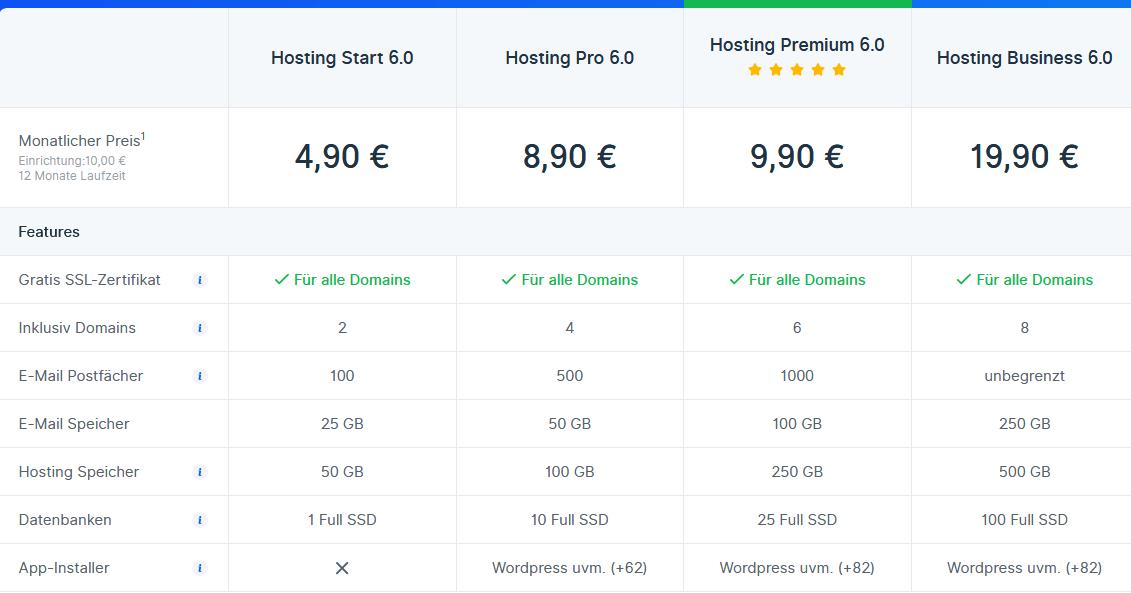 checkdomain webhosting preise kosten