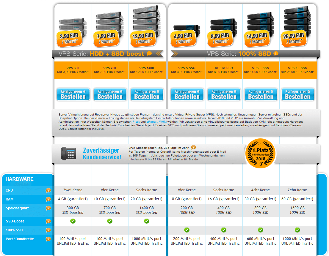 contabo vps server preise kosten
