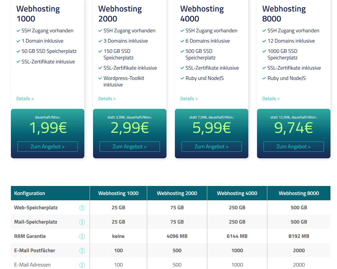 netcup webhosting preise kosten